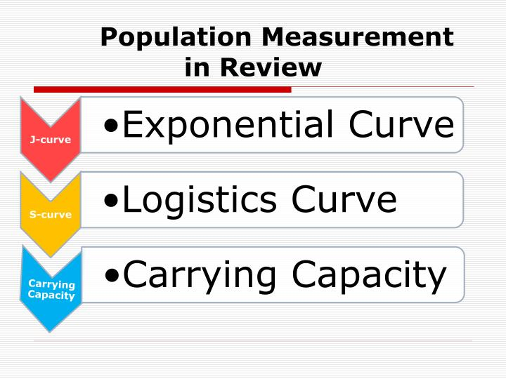 Population Measurement in Review