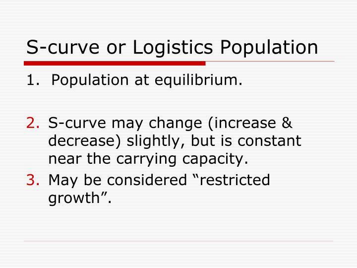 S-curve or Logistics Population