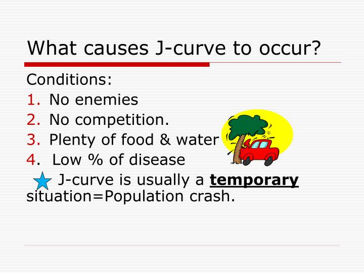 What causes J-curve to occur?
