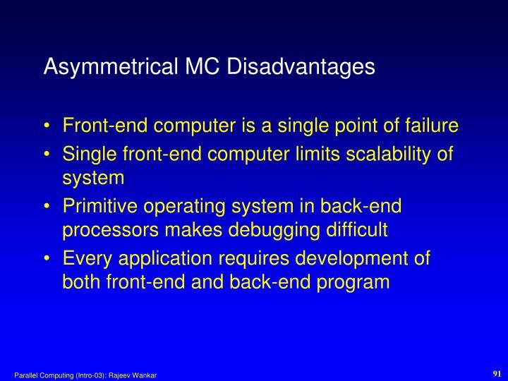 Asymmetrical MC Disadvantages