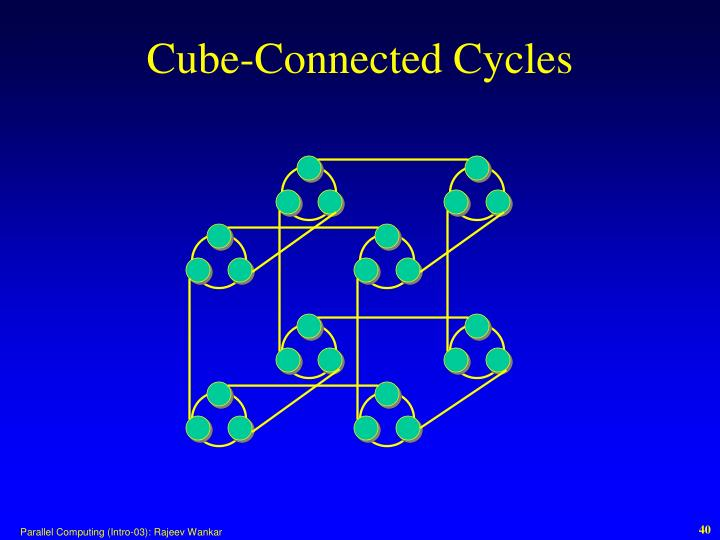 Cube-Connected Cycles
