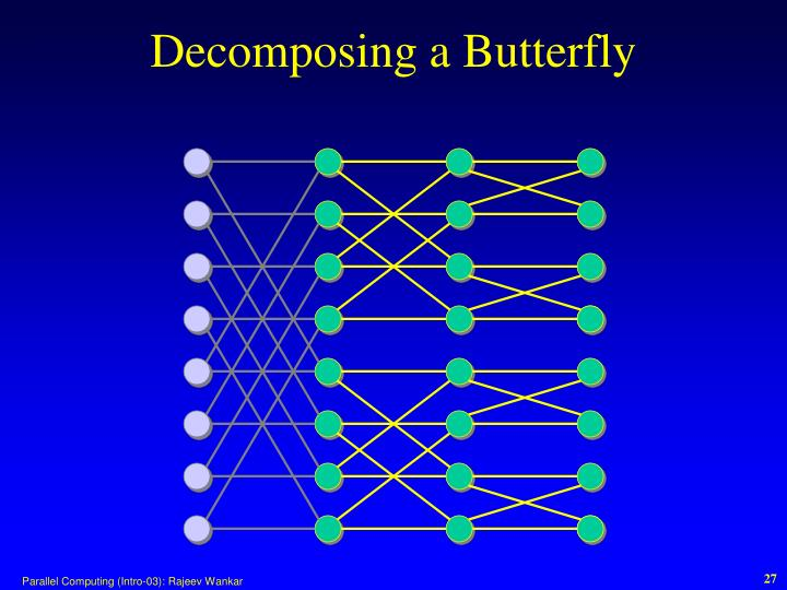 Decomposing a Butterfly