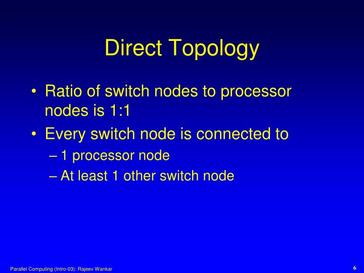 Direct Topology