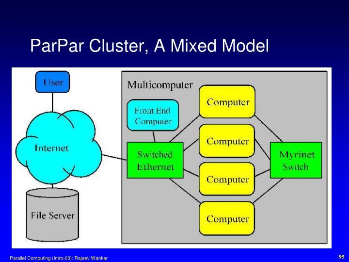ParPar Cluster, A Mixed Model