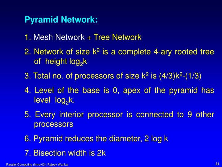 Pyramid Network: