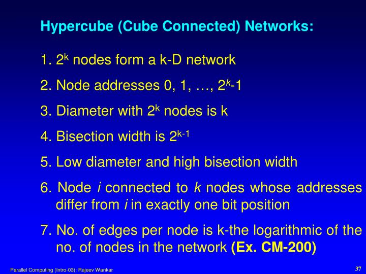 Hypercube (Cube Connected) Networks: