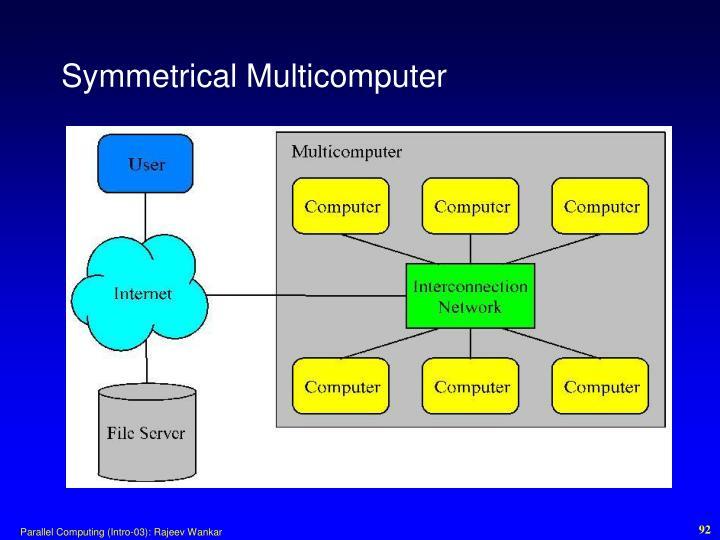 Symmetrical Multicomputer