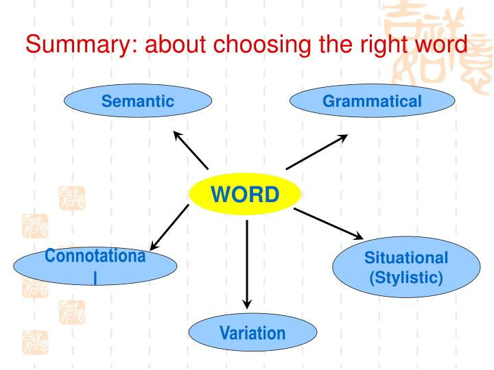 Summary: about choosing the right word