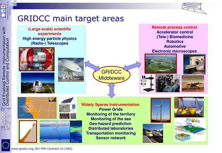 GRIDCC main target areas
