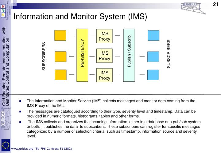 Information and Monitor System (IMS)