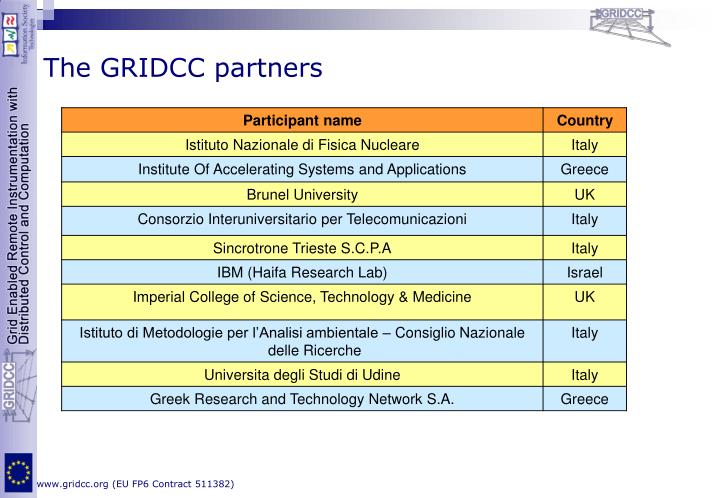 The GRIDCC partners