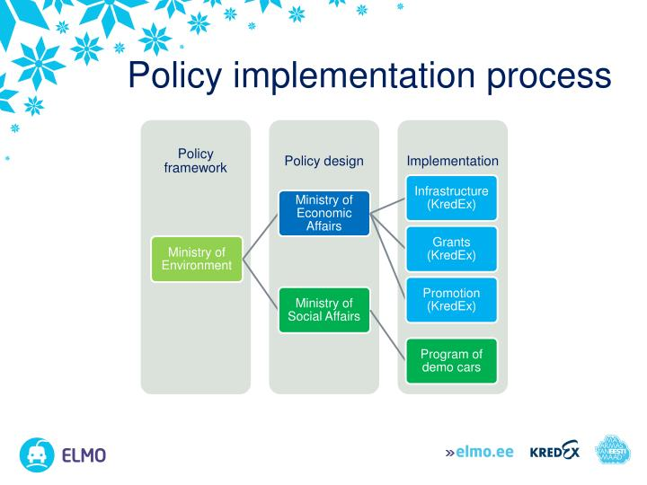Policy implementation process