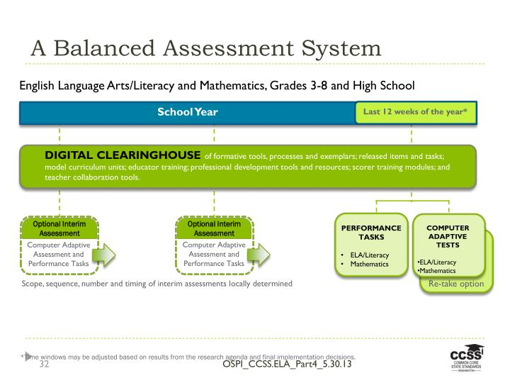 A Balanced Assessment System