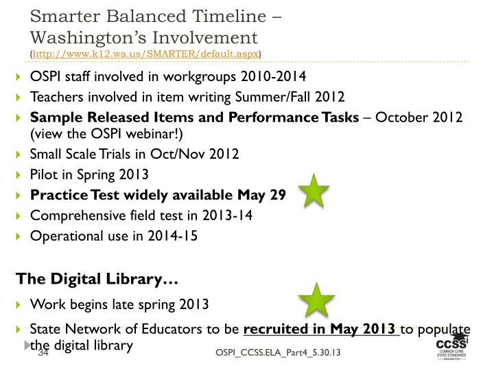 Smarter Balanced Timeline –