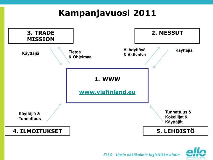 Kampanjavuosi 2011