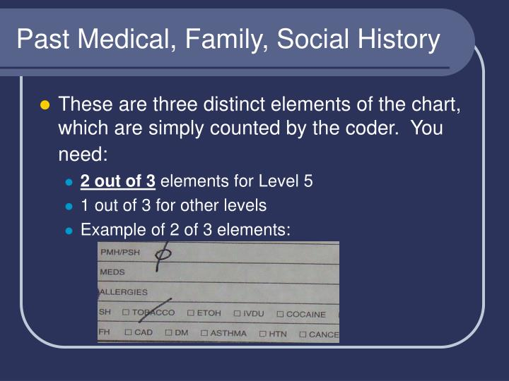 Past Medical, Family, Social History