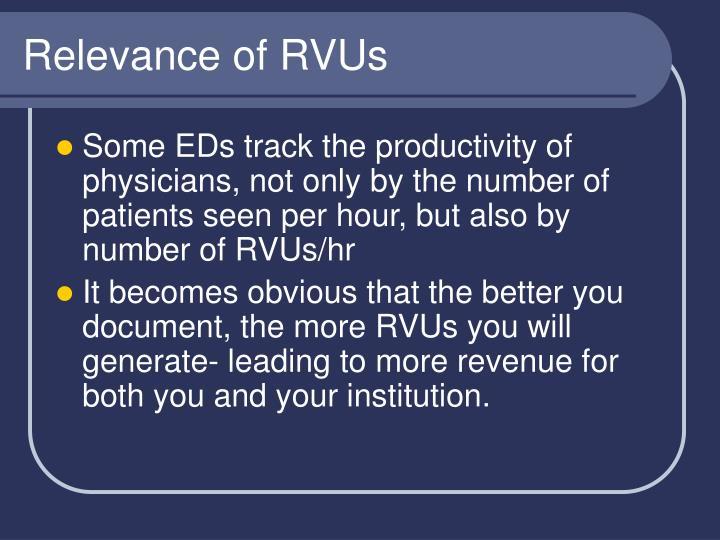Relevance of RVUs