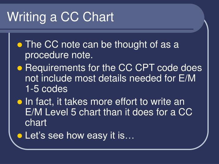 Writing a CC Chart