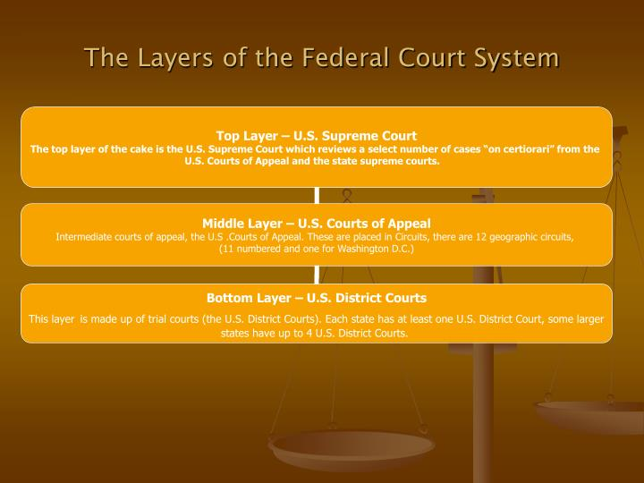 The layers of the federal court system