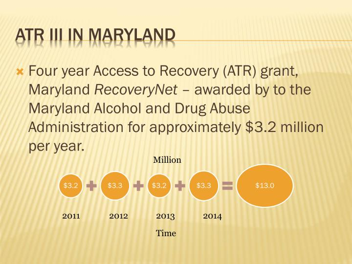 Four year Access to Recovery (ATR) grant, Maryland