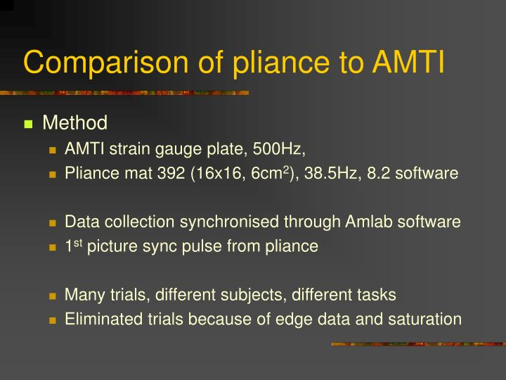 Comparison of pliance to AMTI