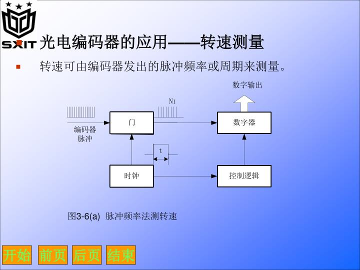 光电编码器的应用