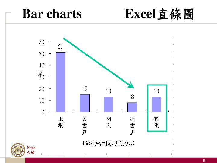 Bar charts             Excel