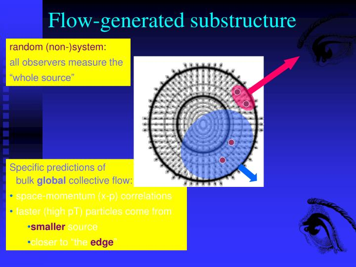 Flow-generated substructure