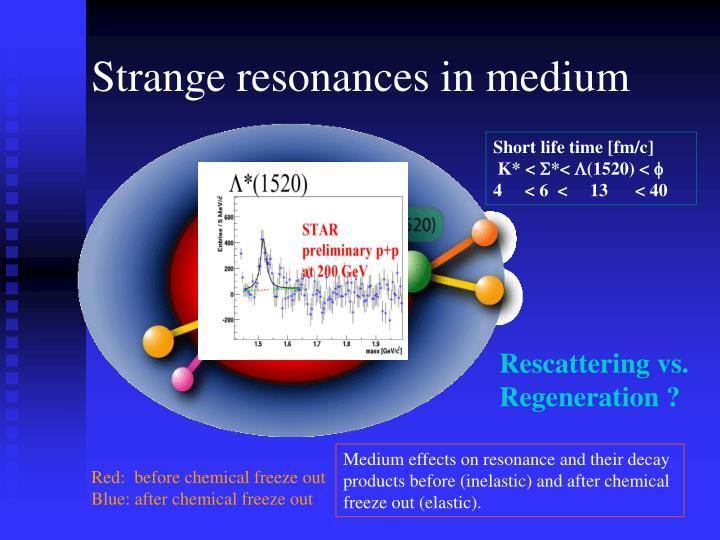 Strange resonances in medium