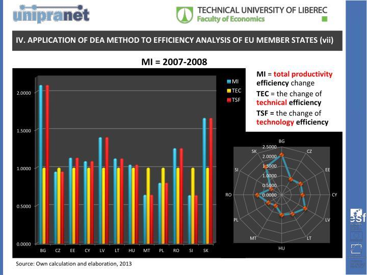 MI = 2007-2008