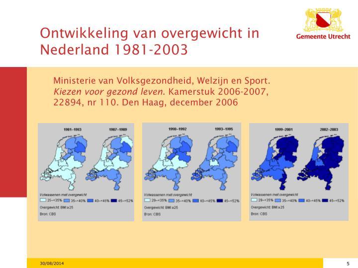 Ontwikkeling van overgewicht in Nederland 1981-2003