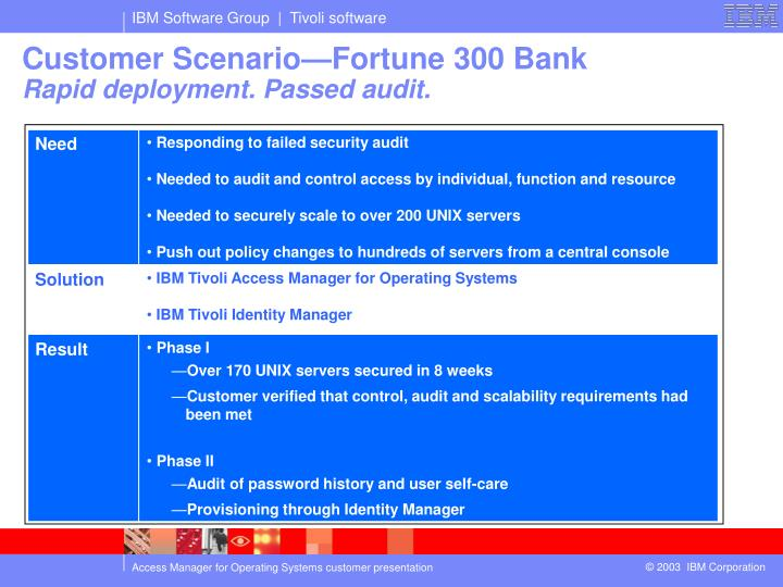 Customer Scenario—Fortune 300 Bank