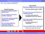 do you need amos