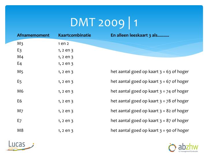 DMT 2009 | 1