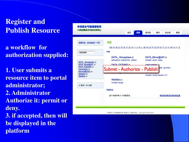 Register and Publish Resource