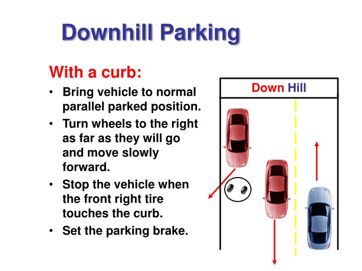 Downhill Parking