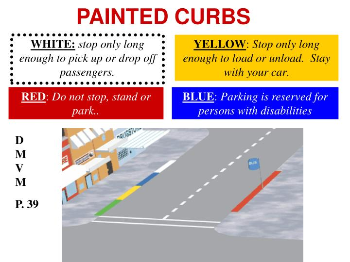 PAINTED CURBS