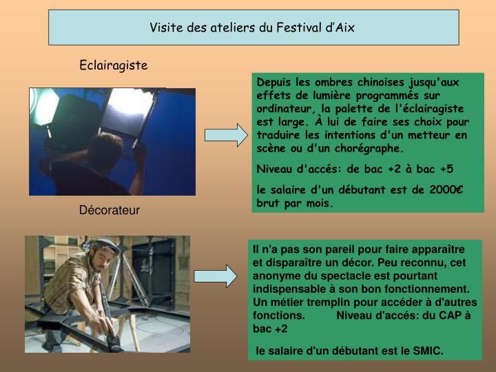 Visite des ateliers du Festival d'Aix