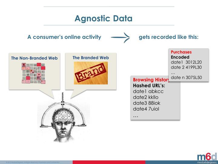 Agnostic Data