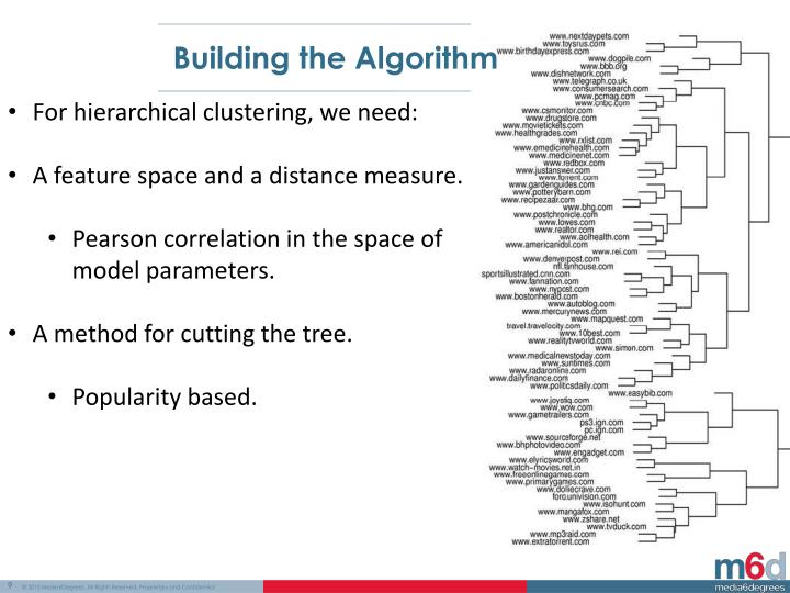 Building the Algorithm