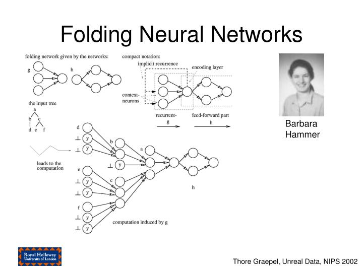 Folding Neural Networks