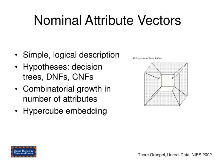 Nominal Attribute Vectors