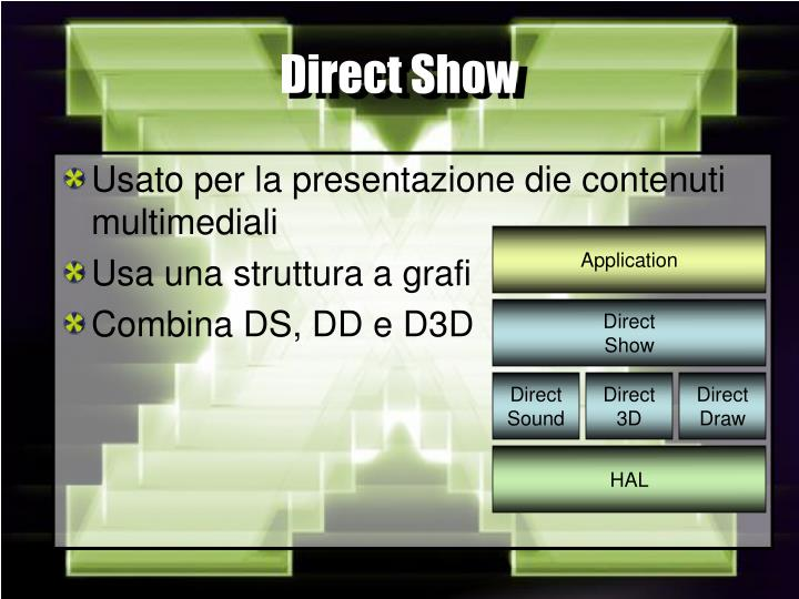 Direct Show
