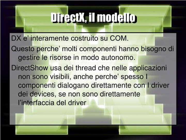 DirectX, il modello