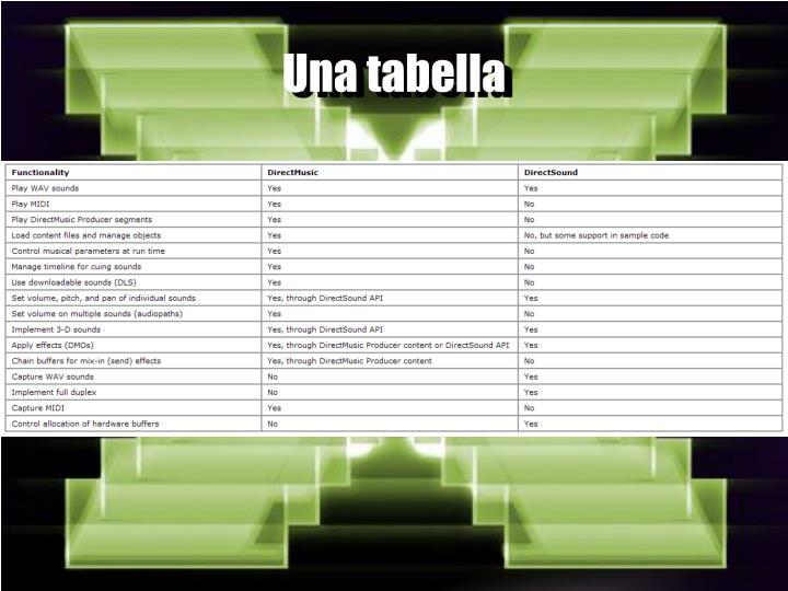 Una tabella