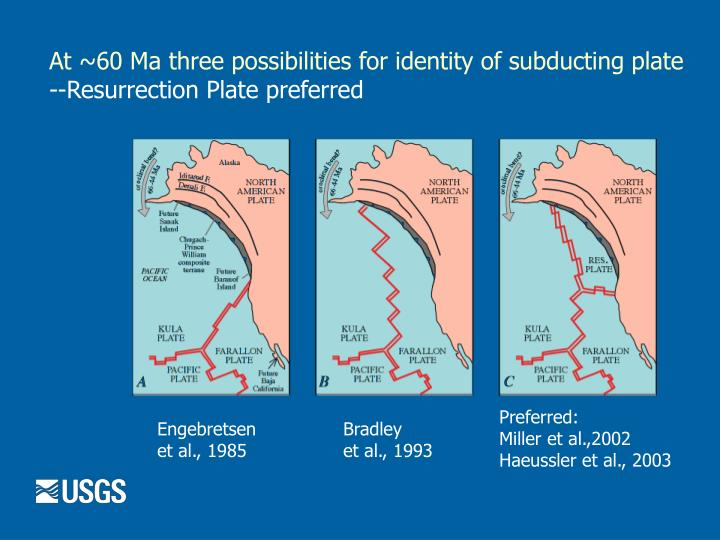 At ~60 Ma three possibilities for identity of subducting plate