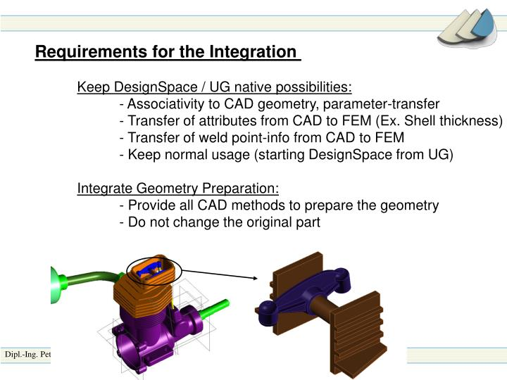 Requirements for the Integration