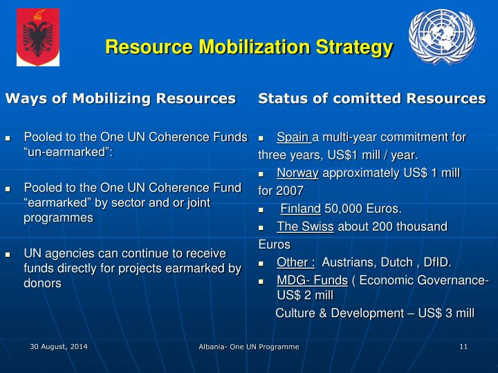 Ways of Mobilizing Resources
