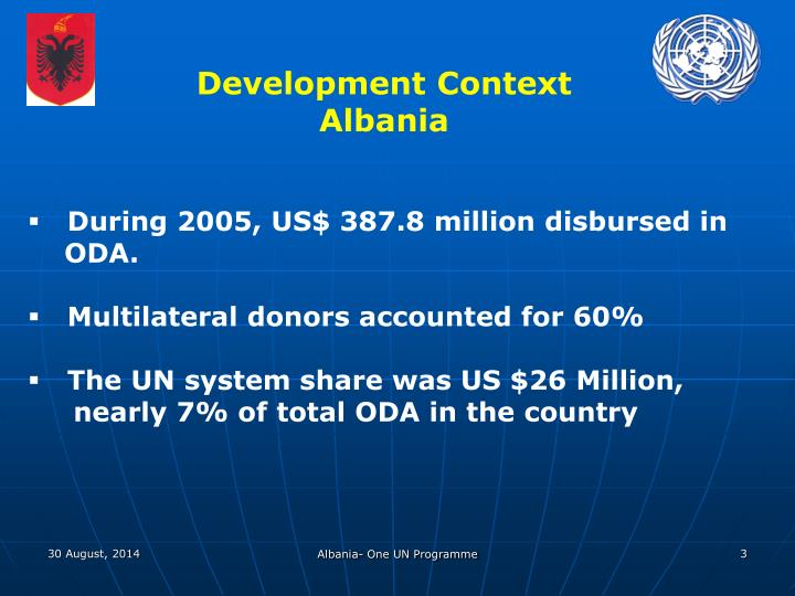 Development Context  Albania