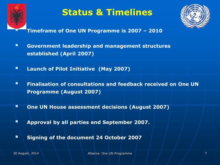 Status & Timelines